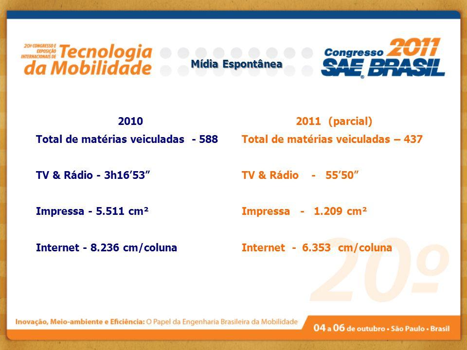 Mídia Espontânea 2010. Total de matérias veiculadas - 588. TV & Rádio - 3h16'53 Impressa - 5.511 cm².