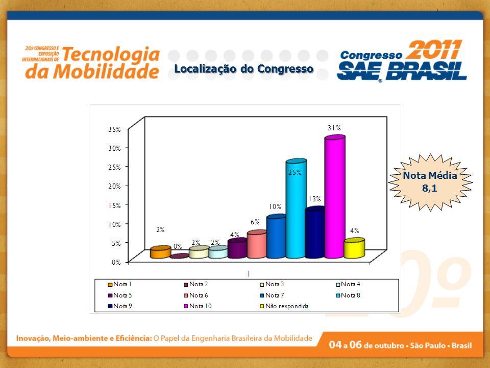 Localização do Congresso