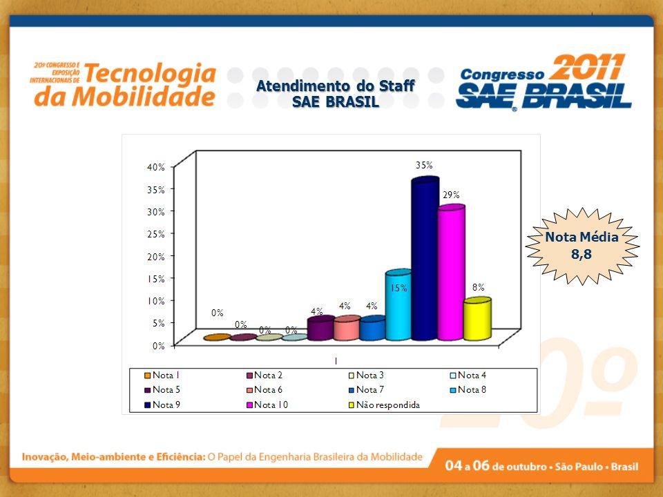 Atendimento do Staff SAE BRASIL