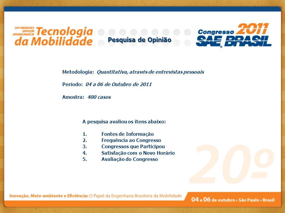 Pesquisa de Opinião Metodologia: Quantitativa, através de entrevistas pessoais. Período: 04 a 06 de Outubro de 2011.