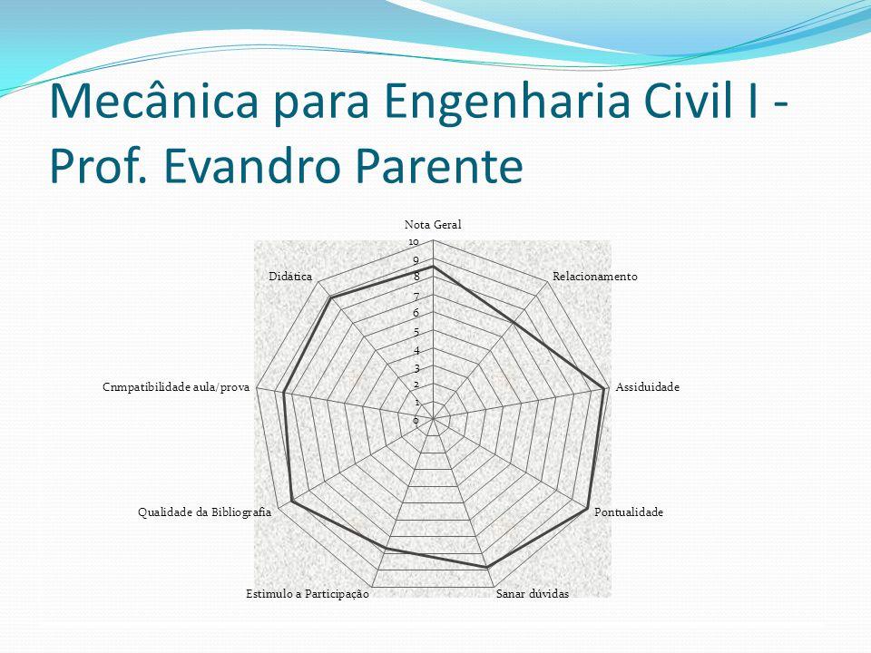 Mecânica para Engenharia Civil I - Prof. Evandro Parente