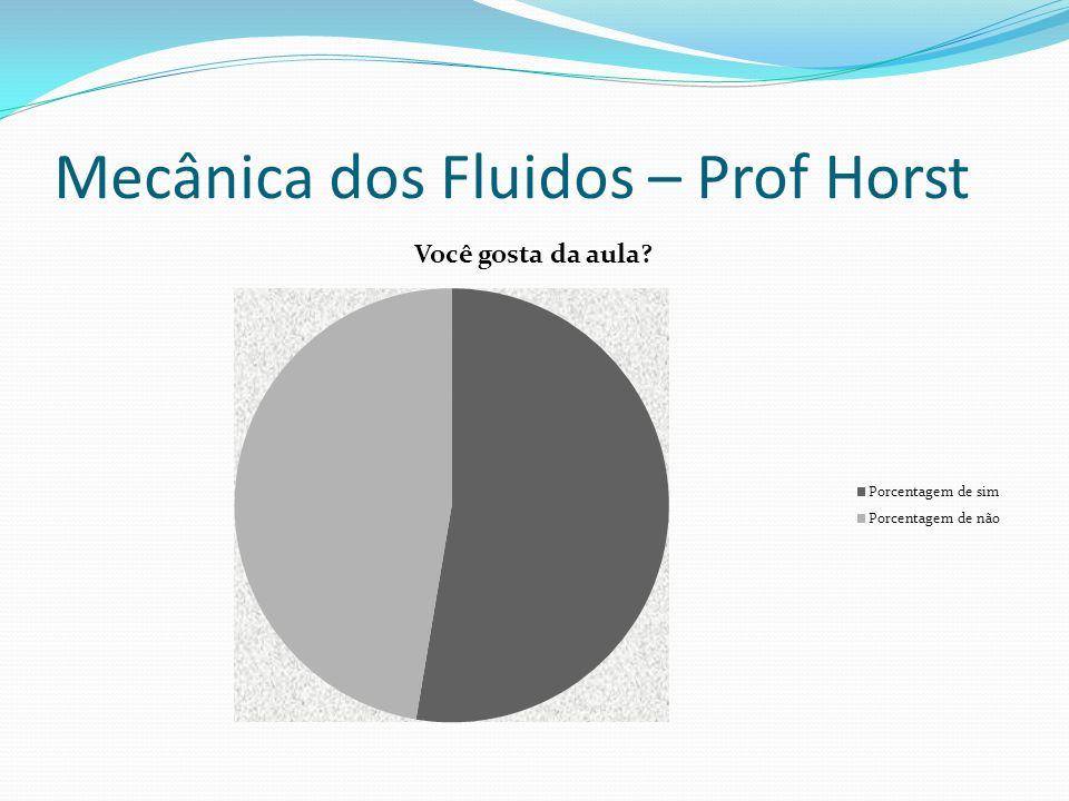 Mecânica dos Fluidos – Prof Horst
