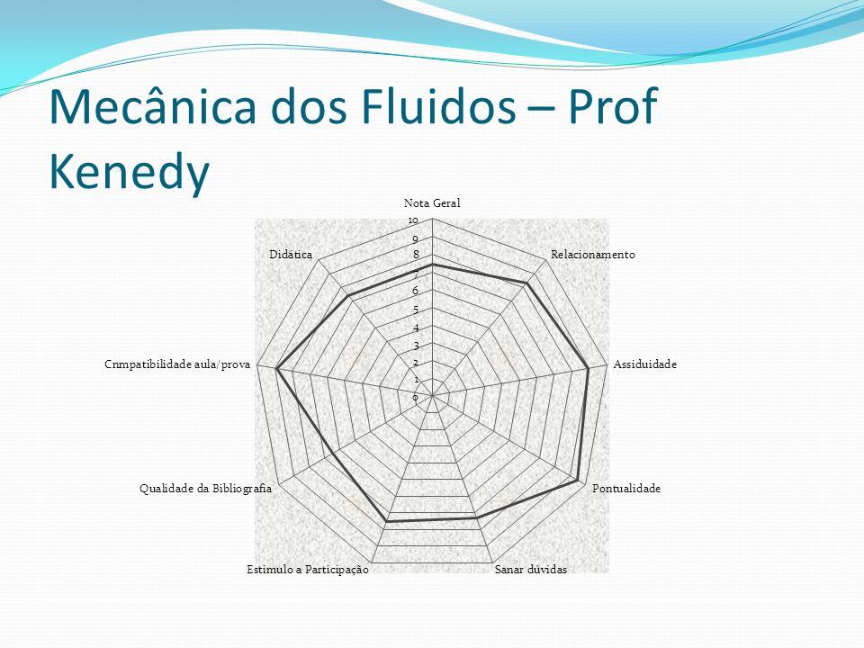 Mecânica dos Fluidos – Prof Kenedy