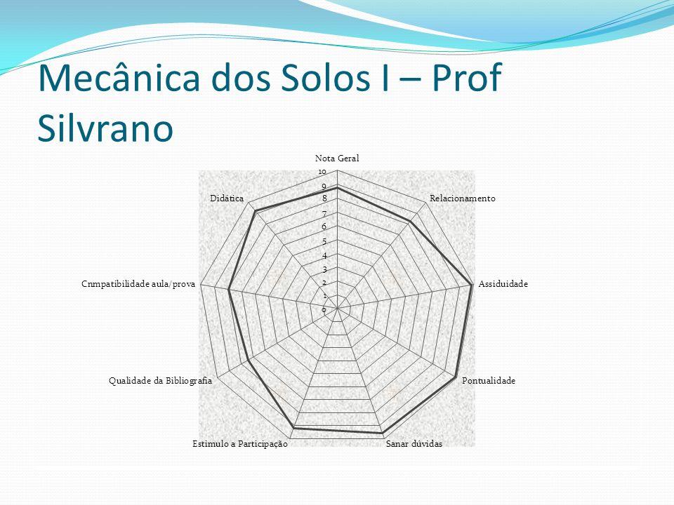 Mecânica dos Solos I – Prof Silvrano