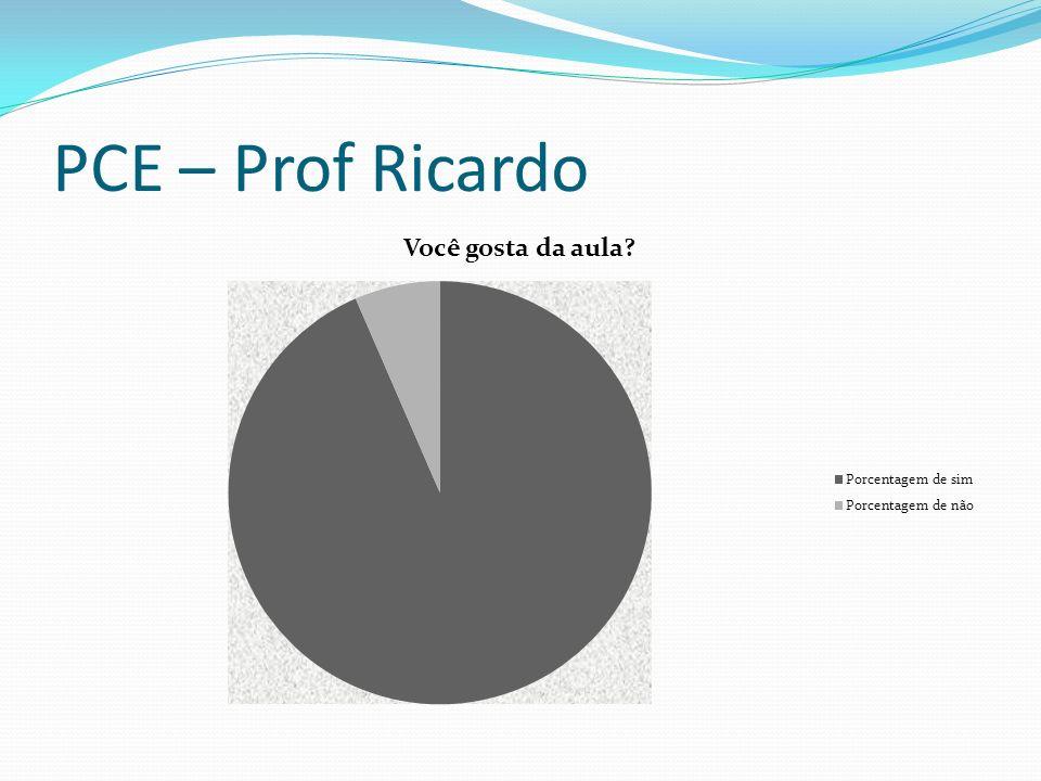 PCE – Prof Ricardo