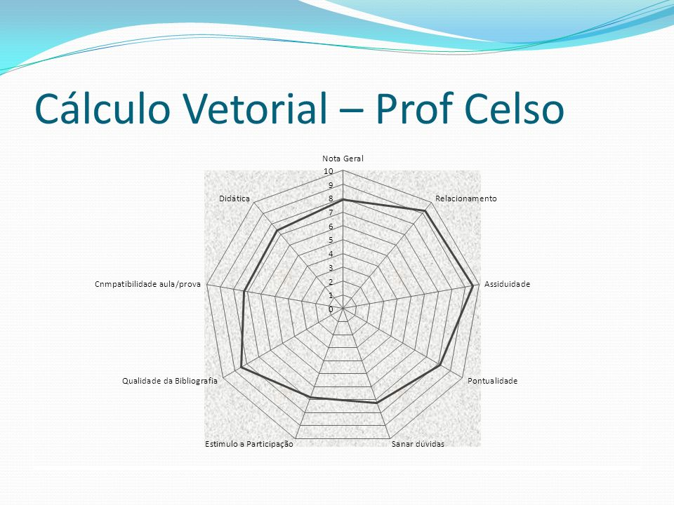 Cálculo Vetorial – Prof Celso