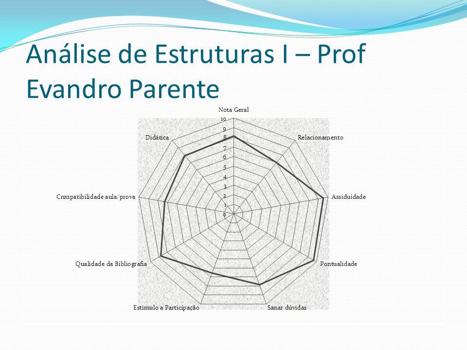 Análise de Estruturas I – Prof Evandro Parente
