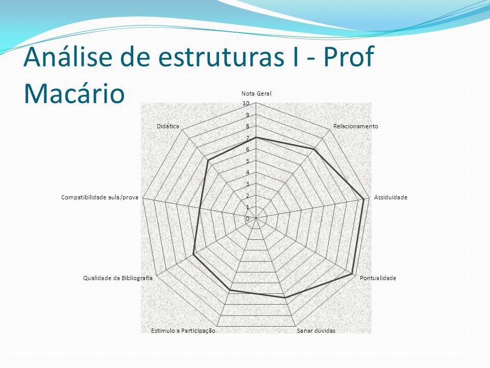 Análise de estruturas I - Prof Macário