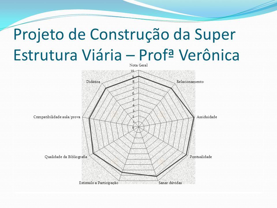 Projeto de Construção da Super Estrutura Viária – Profª Verônica