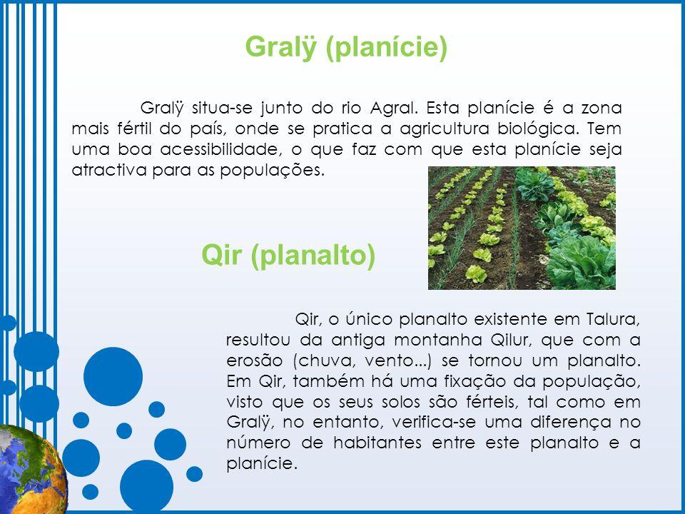 Gralÿ (planície) Qir (planalto)