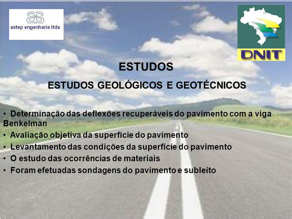 Estudos Geológicos e GeotécnicoS