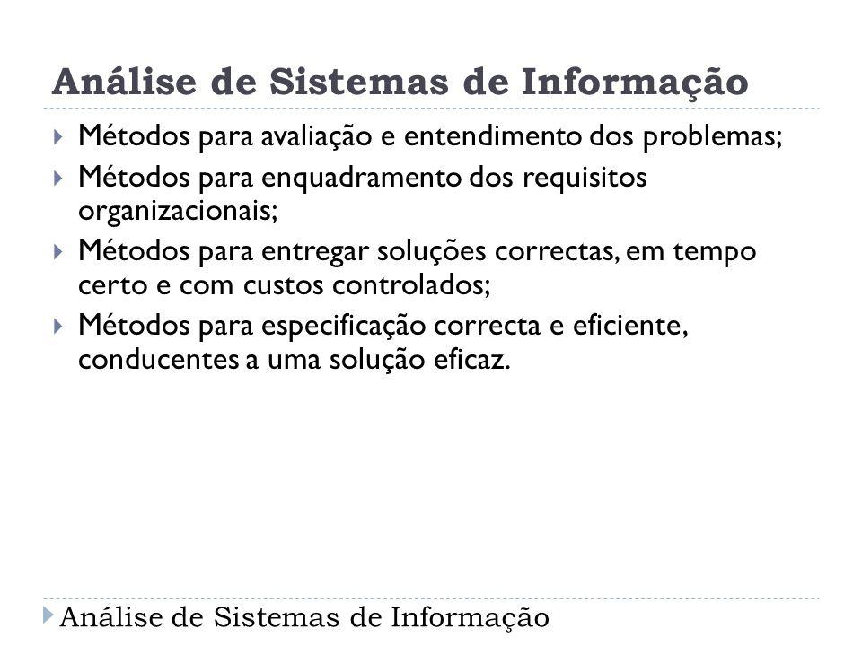 Análise de Sistemas de Informação