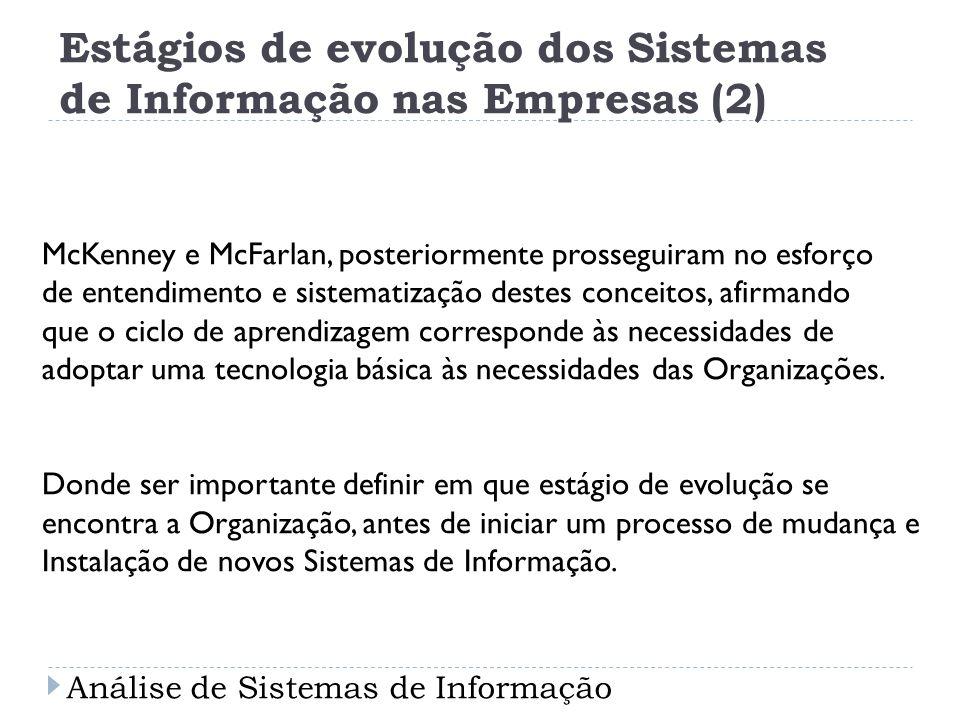 Estágios de evolução dos Sistemas de Informação nas Empresas (2)