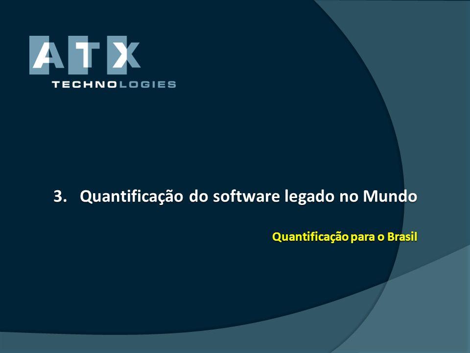 Quantificação do software legado no Mundo Quantificação para o Brasil