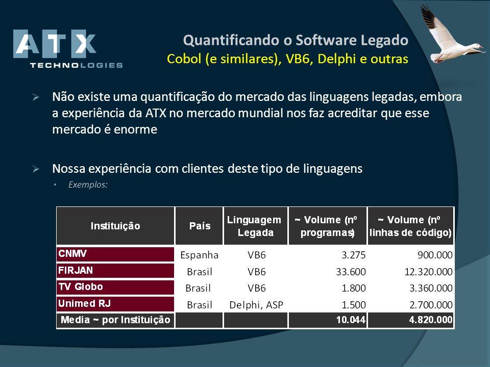 Quantificando o Software Legado Cobol (e similares), VB6, Delphi e outras