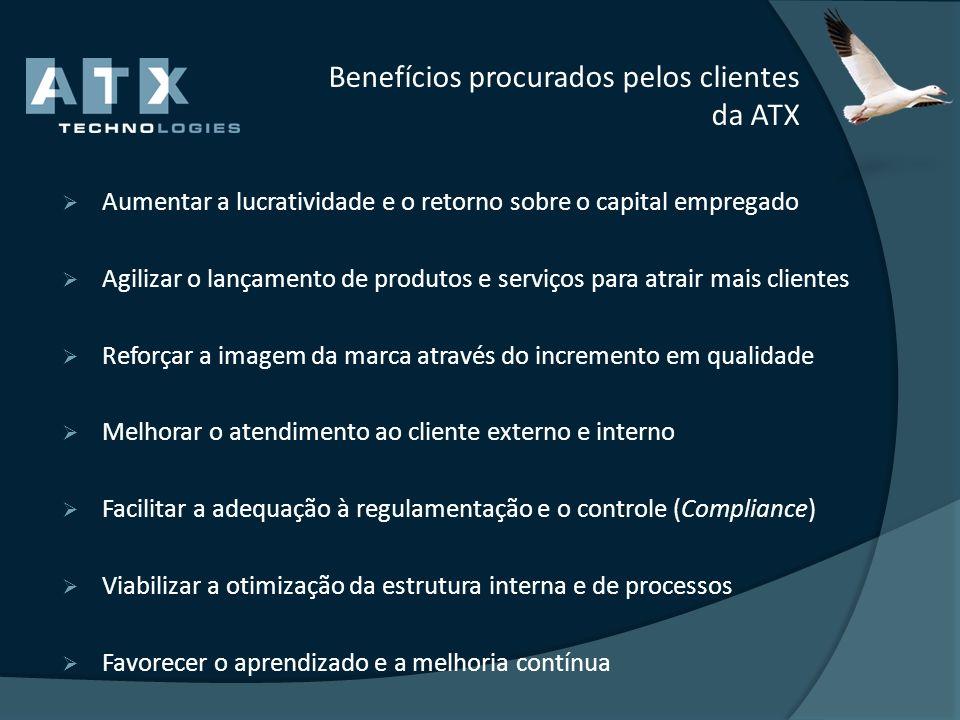 Benefícios procurados pelos clientes da ATX