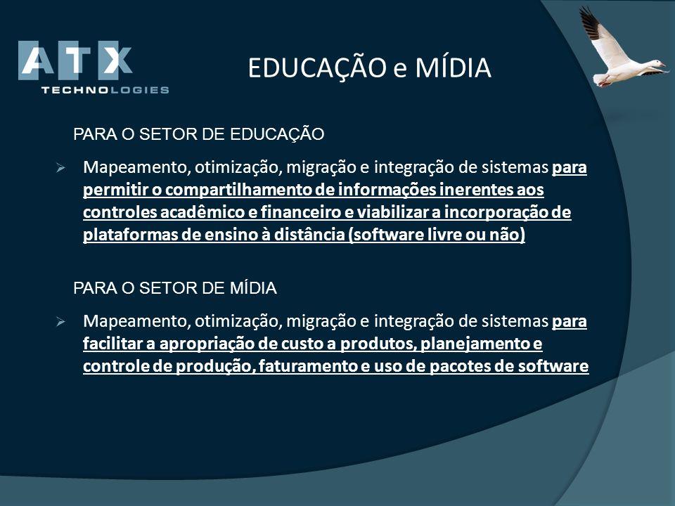 EDUCAÇÃO e MÍDIA PARA O SETOR DE EDUCAÇÃO.