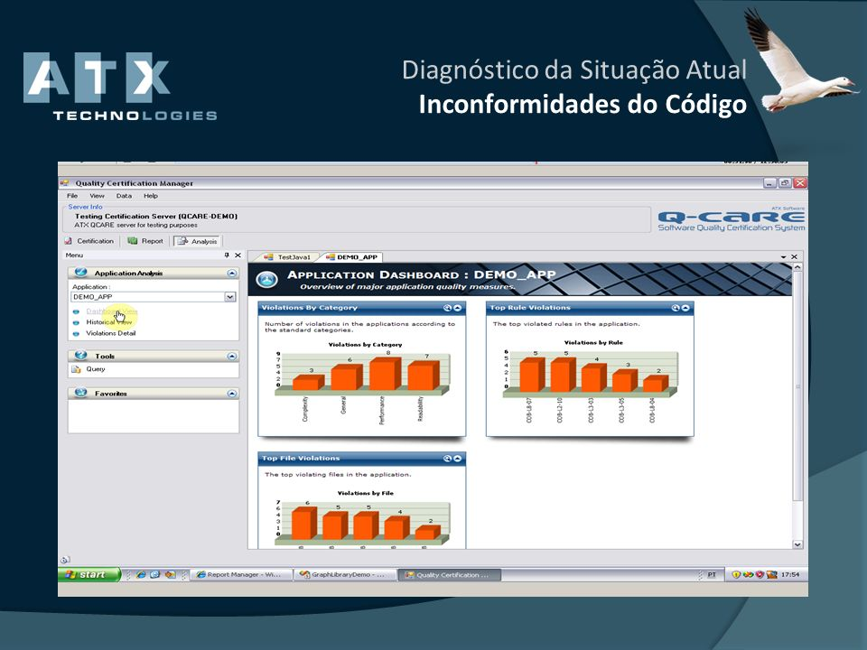 Diagnóstico da Situação Atual Inconformidades do Código