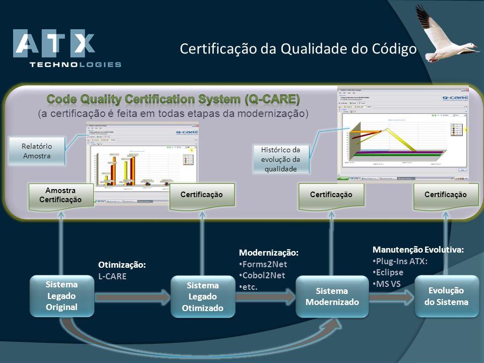 Certificação da Qualidade do Código