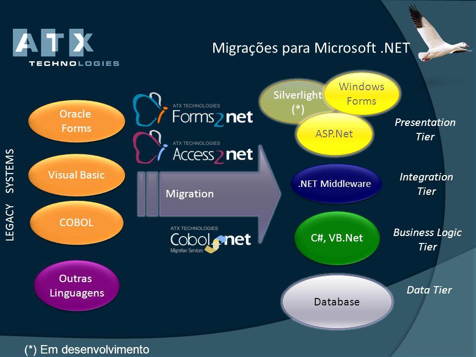 Migrações para Microsoft .NET