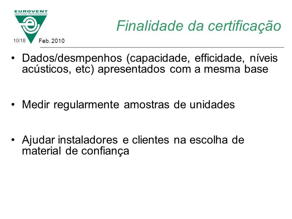 Finalidade da certificação