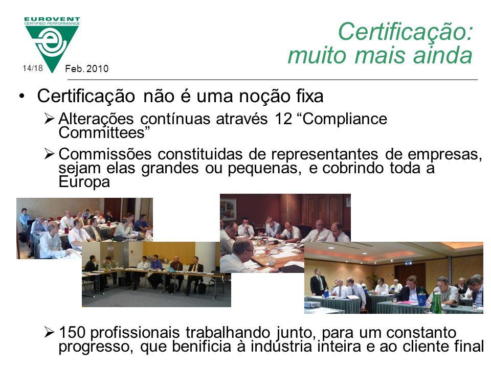 Certificação: muito mais ainda