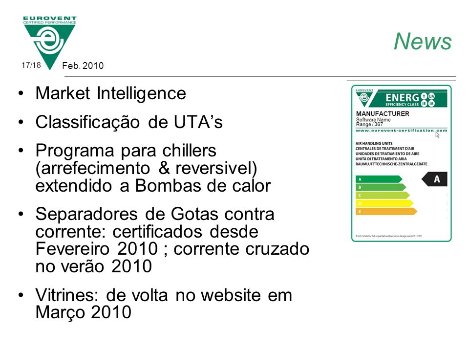 News Market Intelligence Classificação de UTA's