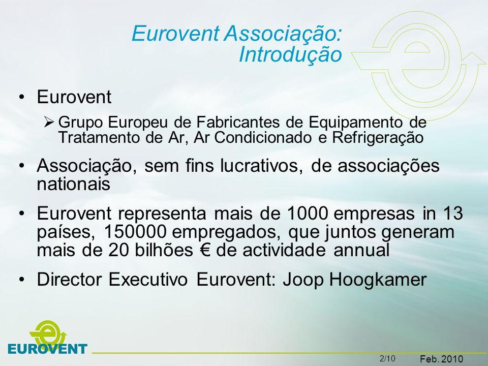 Eurovent Associação: Introdução