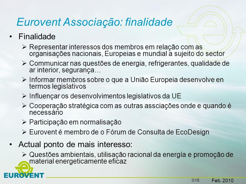 Eurovent Associação: finalidade