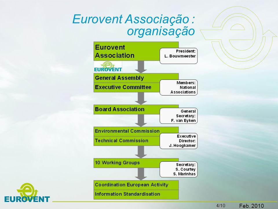 Eurovent Associação : organisação