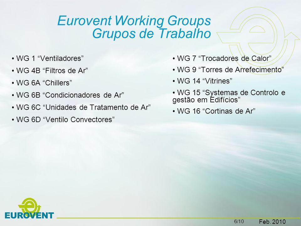 Eurovent Working Groups Grupos de Trabalho