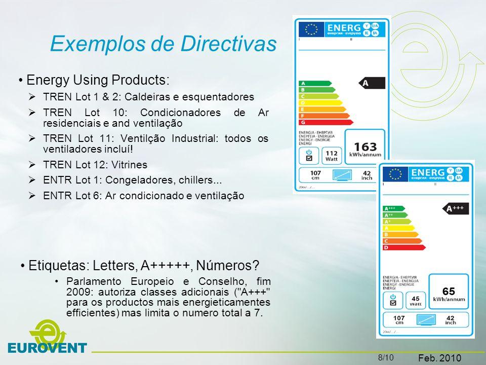 Exemplos de Directivas