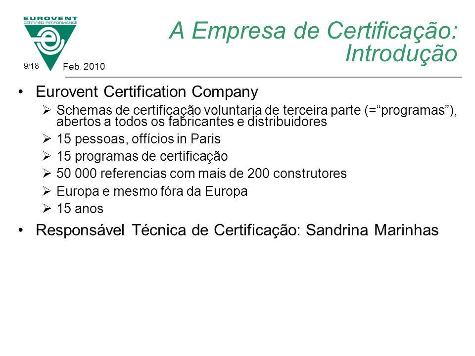 A Empresa de Certificação: Introdução