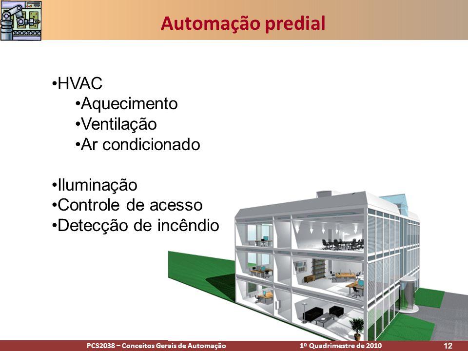 Automação predial HVAC Aquecimento Ventilação Ar condicionado