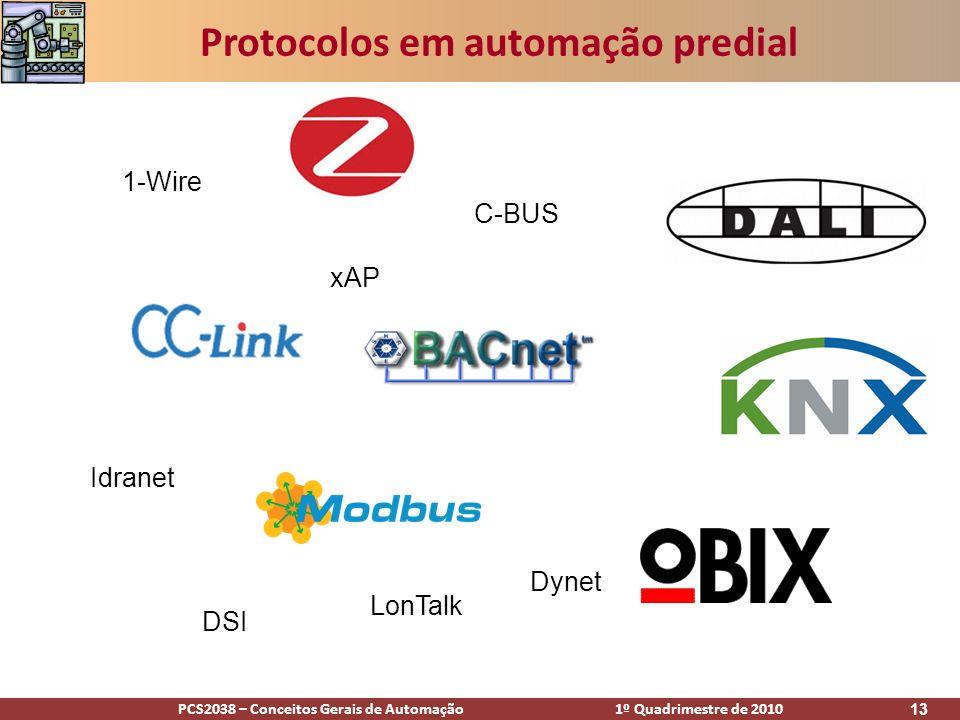 Protocolos em automação predial