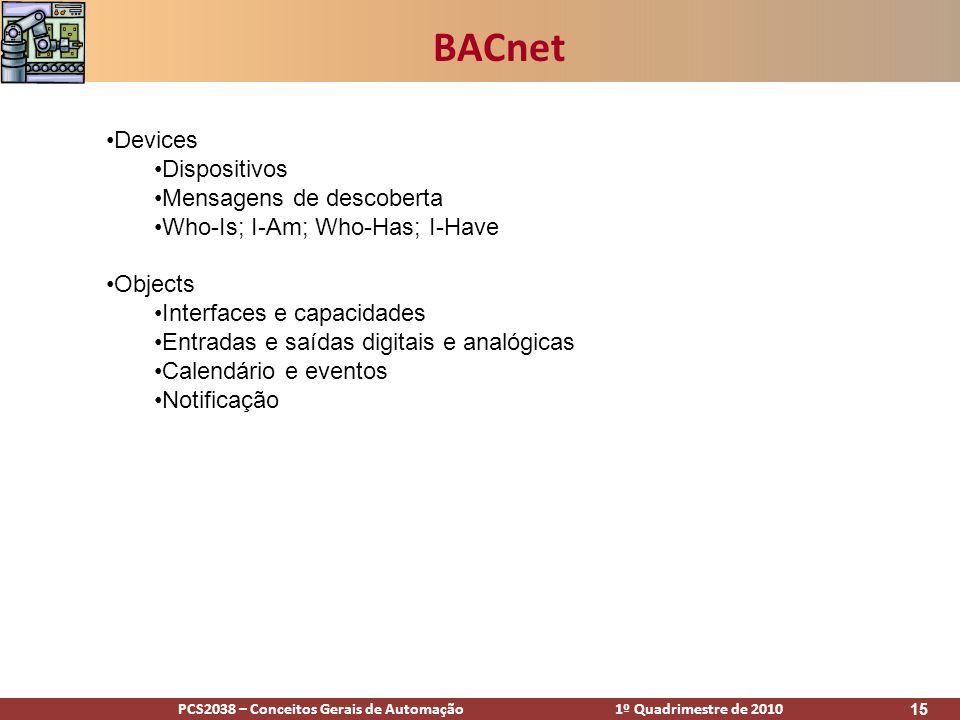BACnet Devices Dispositivos Mensagens de descoberta