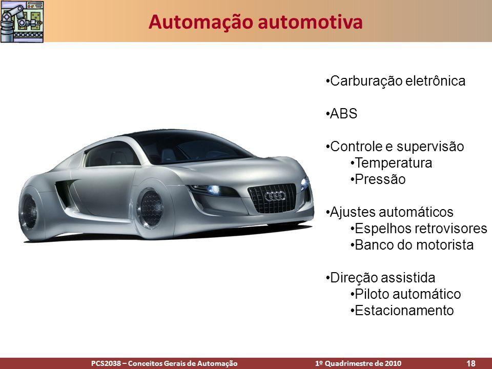 Automação automotiva Carburação eletrônica ABS Controle e supervisão