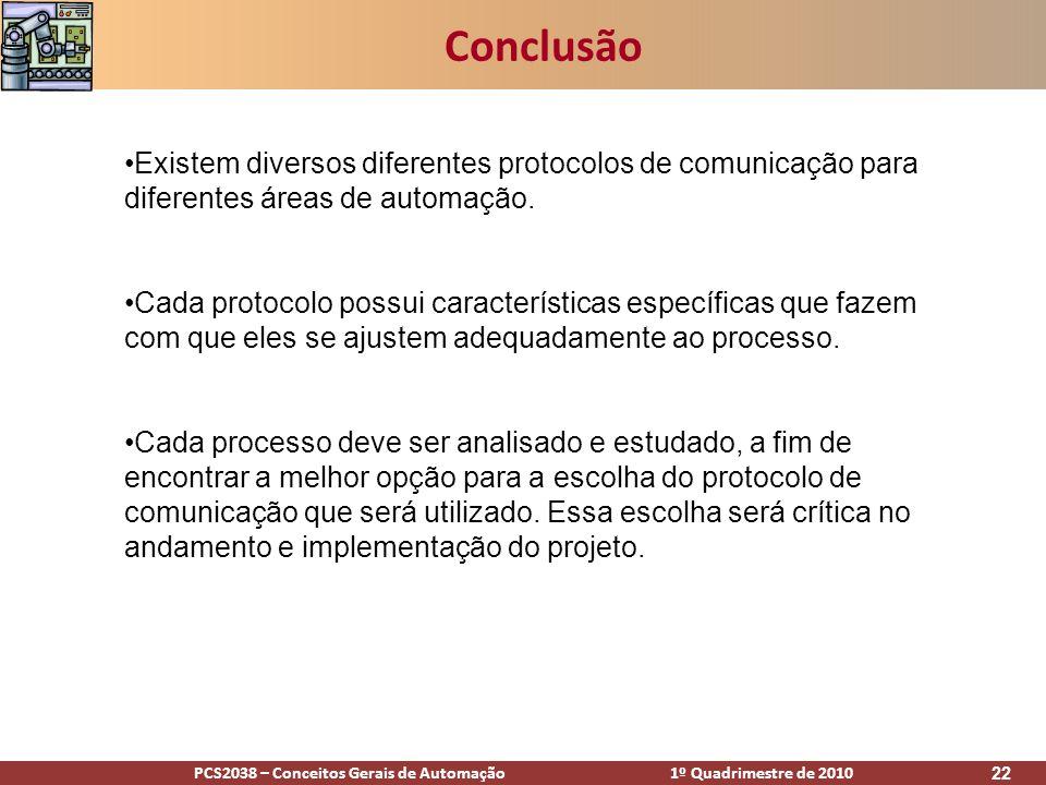 Conclusão Existem diversos diferentes protocolos de comunicação para diferentes áreas de automação.