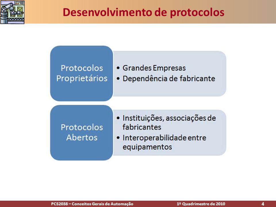 Desenvolvimento de protocolos