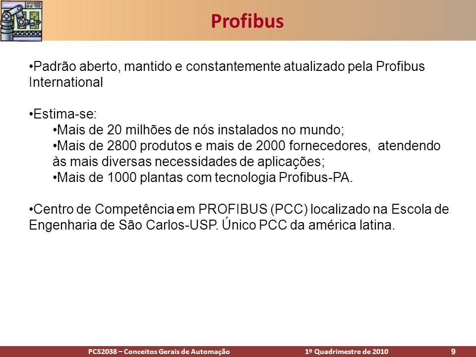 Profibus Padrão aberto, mantido e constantemente atualizado pela Profibus International. Estima-se: