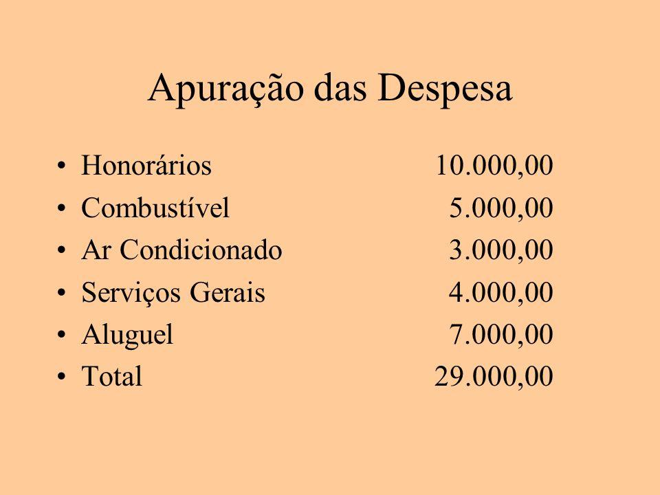 Apuração das Despesa Honorários 10.000,00 Combustível 5.000,00