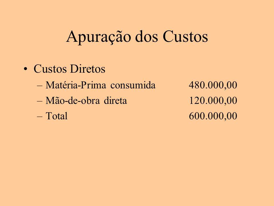 Apuração dos Custos Custos Diretos Matéria-Prima consumida 480.000,00