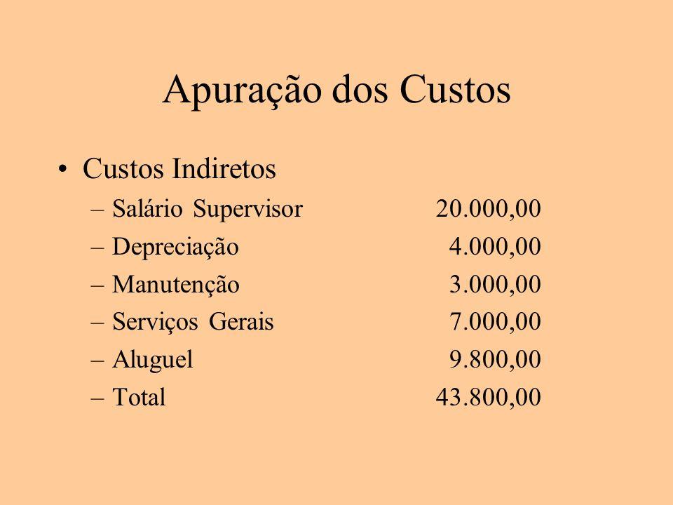 Apuração dos Custos Custos Indiretos Salário Supervisor 20.000,00