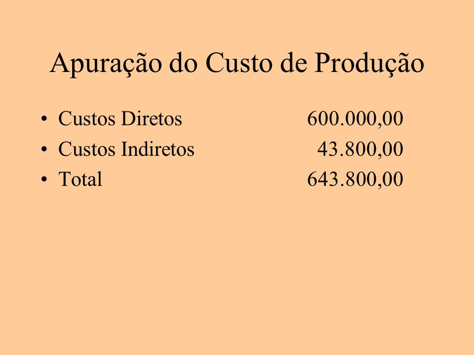 Apuração do Custo de Produção