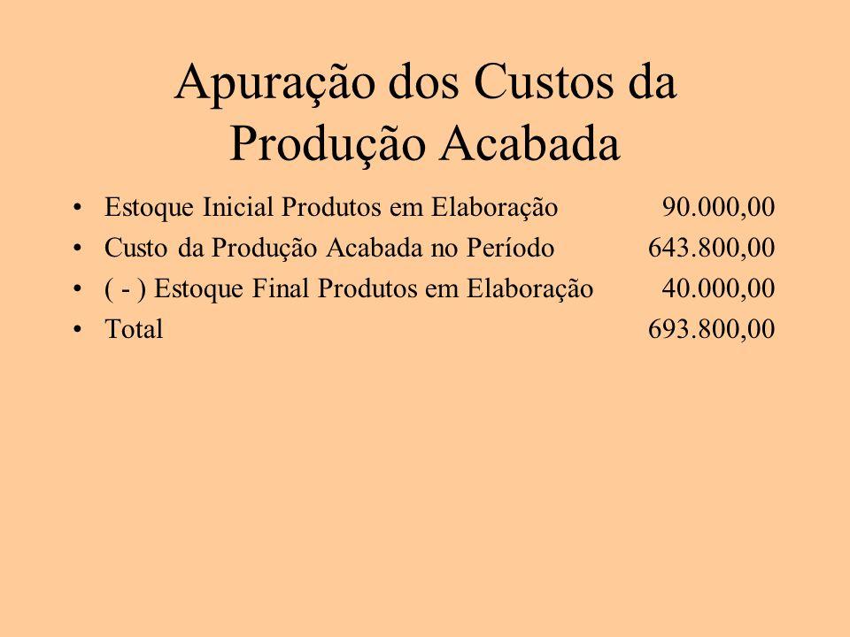 Apuração dos Custos da Produção Acabada