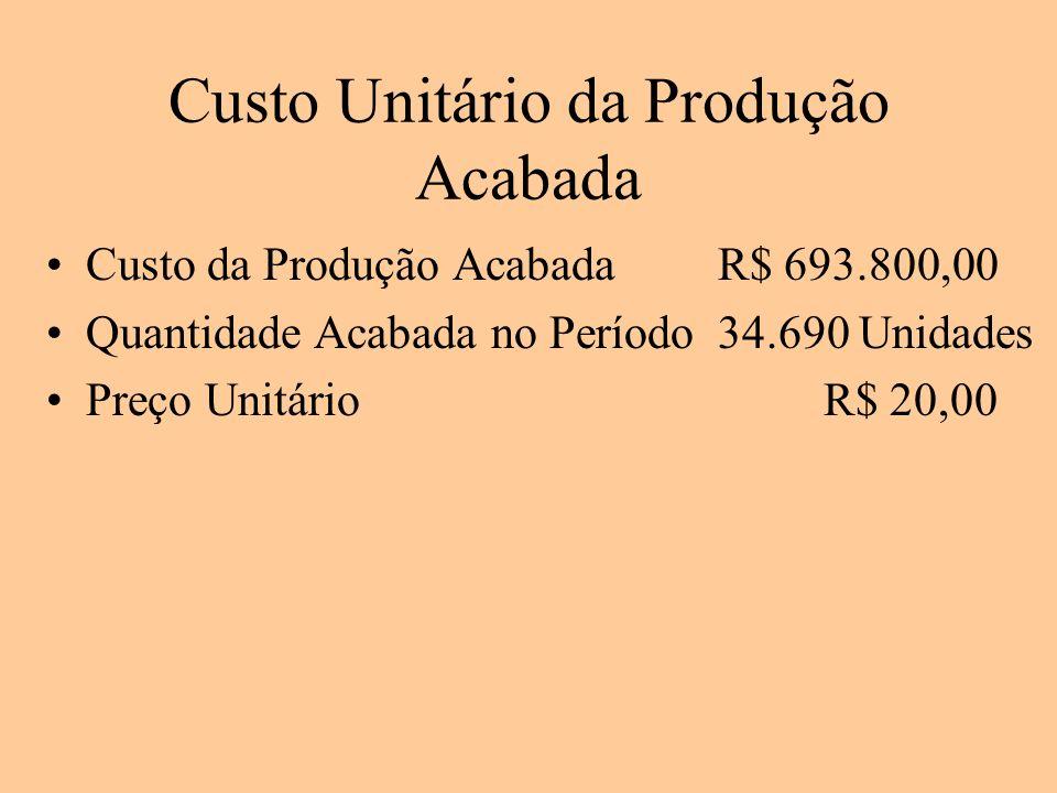 Custo Unitário da Produção Acabada