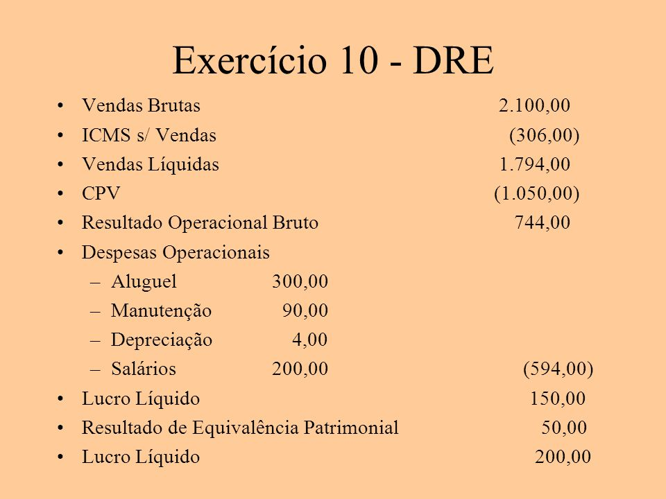 Exercício 10 - DRE Vendas Brutas 2.100,00 ICMS s/ Vendas (306,00)
