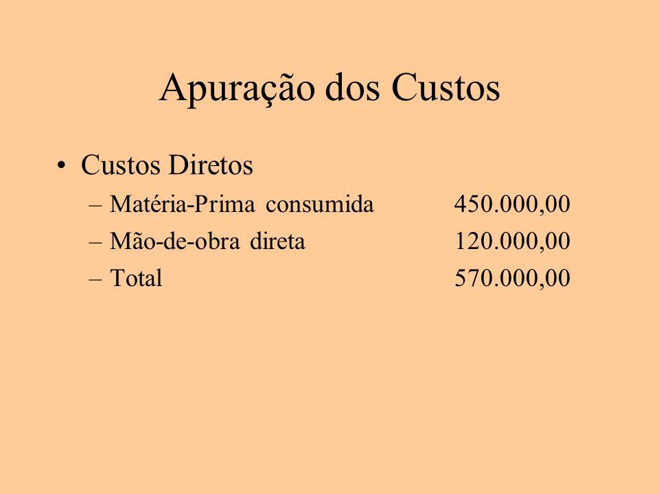 Apuração dos Custos Custos Diretos Matéria-Prima consumida 450.000,00