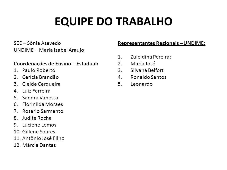 EQUIPE DO TRABALHO SEE – Sônia Azevedo UNDIME – Maria Izabel Araujo