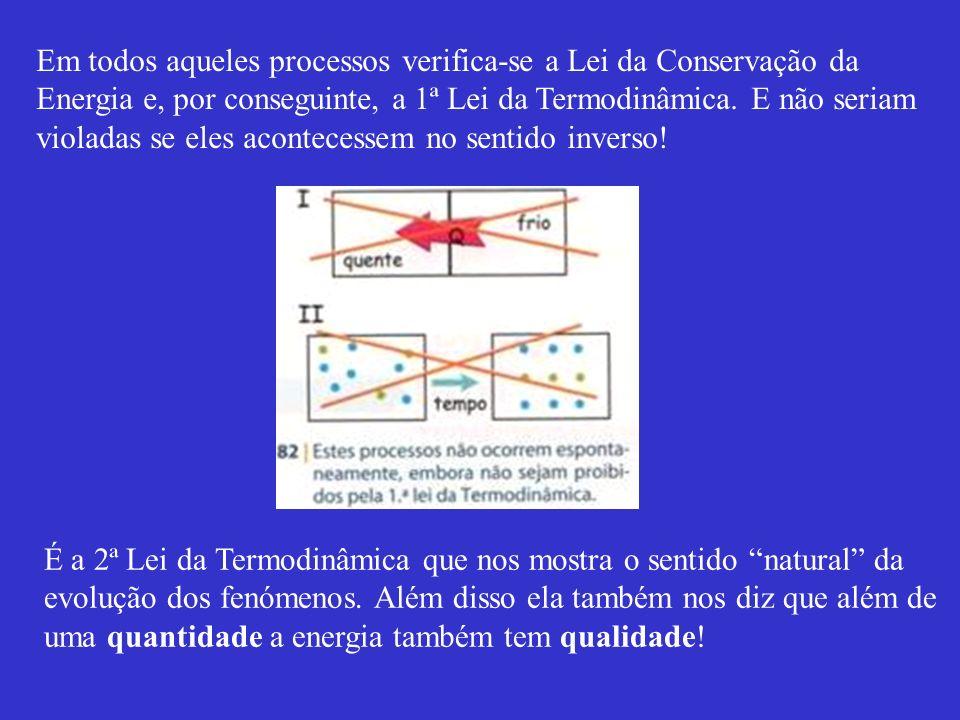 Em todos aqueles processos verifica-se a Lei da Conservação da Energia e, por conseguinte, a 1ª Lei da Termodinâmica. E não seriam violadas se eles acontecessem no sentido inverso!